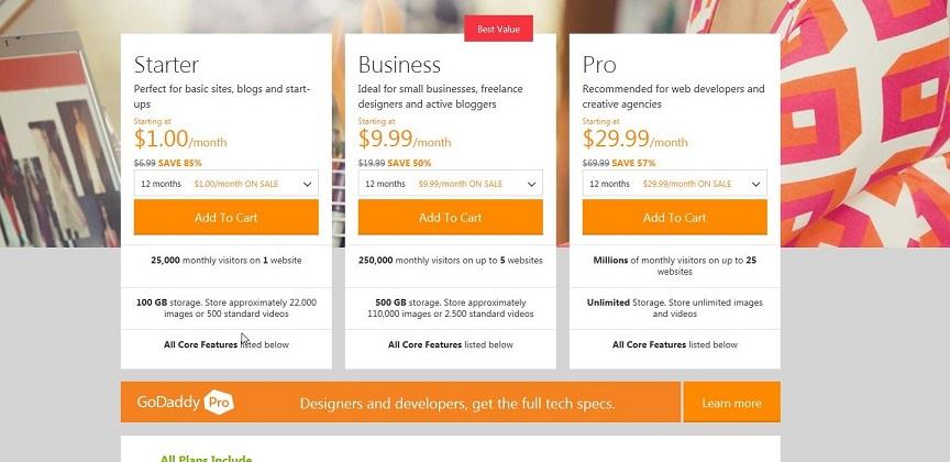Create GoDaddy WordPress Site from Scratch